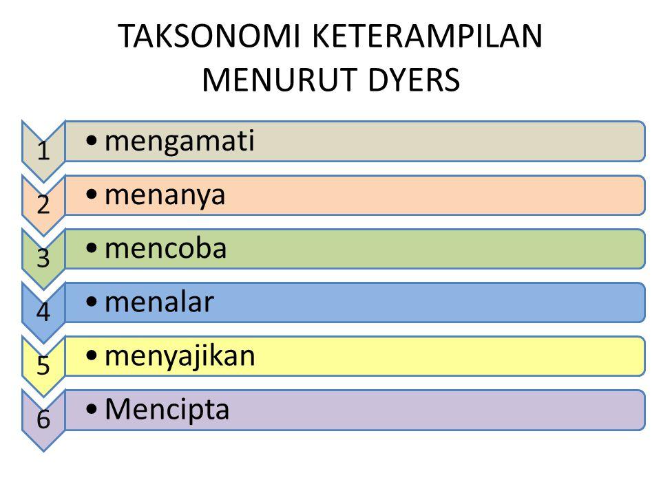 TAKSONOMI KETERAMPILAN MENURUT DYERS 1 mengamati 2 menanya 3 mencoba 4 menalar 5 menyajikan 6 Mencipta