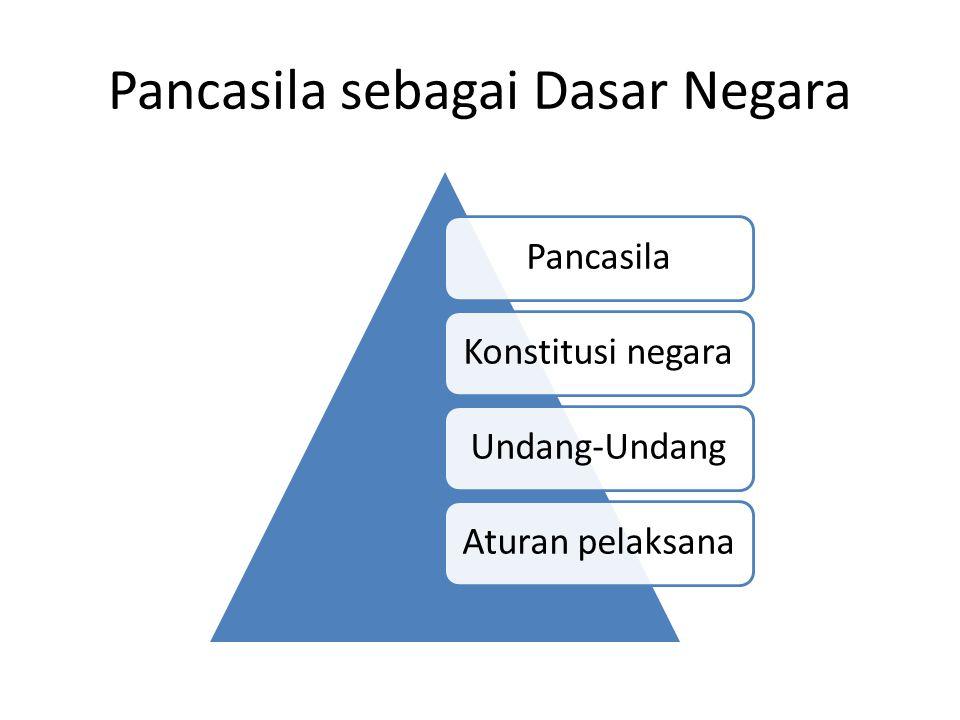 Pancasila sebagai Dasar Negara PancasilaKonstitusi negaraUndang-UndangAturan pelaksana