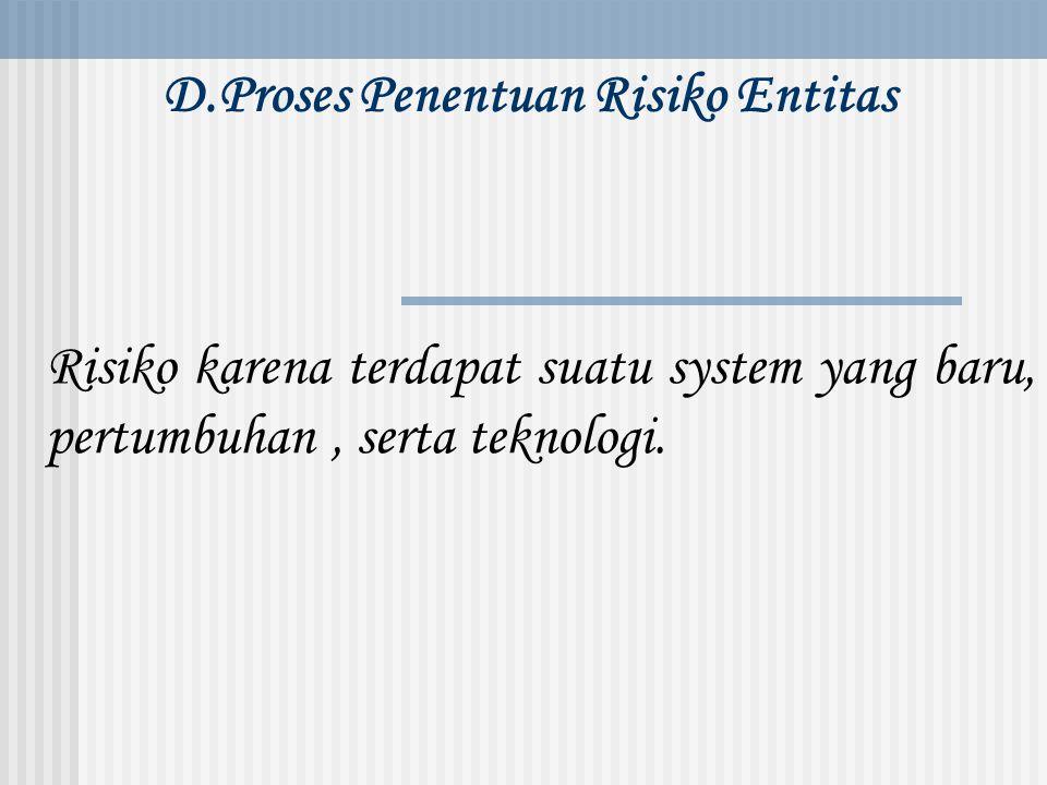 D.Proses Penentuan Risiko Entitas Risiko karena terdapat suatu system yang baru, pertumbuhan, serta teknologi.