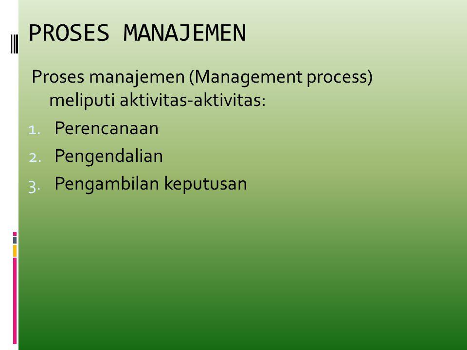 PROSES MANAJEMEN Proses manajemen adalah memberdayakan pekerja untuk terlibat dalam proses manajemen.