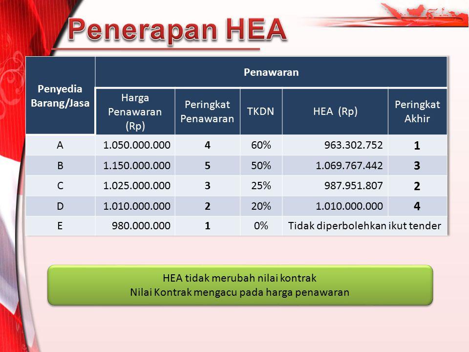 HEA tidak merubah nilai kontrak Nilai Kontrak mengacu pada harga penawaran HEA tidak merubah nilai kontrak Nilai Kontrak mengacu pada harga penawaran
