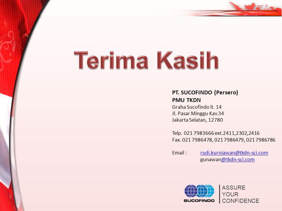 ASSURE YOUR CONFIDENCE PT. SUCOFINDO (Persero) PMU TKDN Graha Sucofindo lt. 14 Jl. Pasar Minggu Kav.34 Jakarta Selatan, 12780 Telp. 021 7983666 ext.24