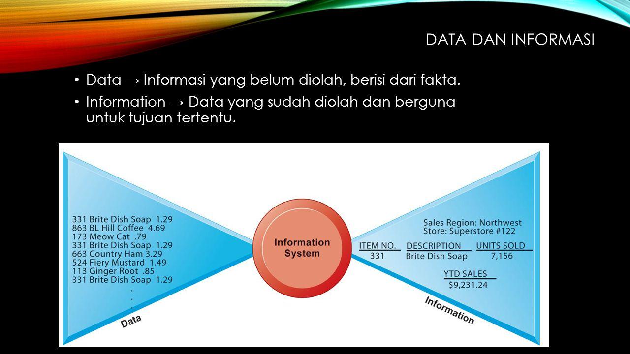Data → Informasi yang belum diolah, berisi dari fakta. Information → Data yang sudah diolah dan berguna untuk tujuan tertentu. DATA DAN INFORMASI