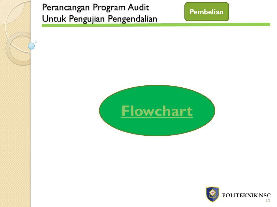 Perancangan Program Audit Untuk Pengujian Pengendalian POLITEKNIK NSC Flowchart 10 Pembelian