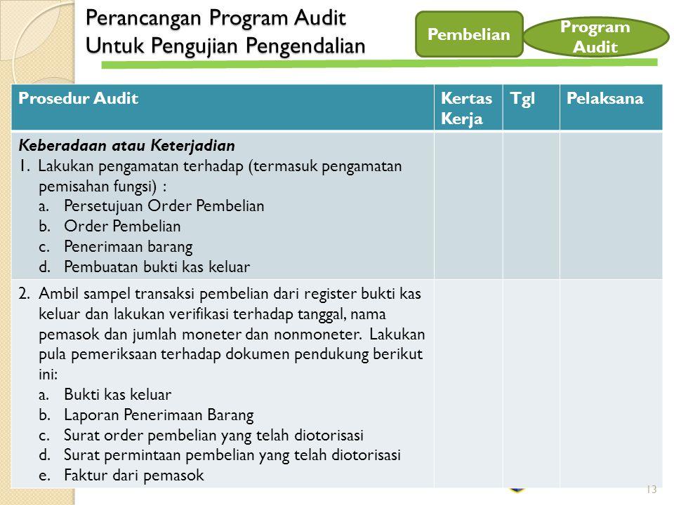 Perancangan Program Audit Untuk Pengujian Pengendalian POLITEKNIK NSC Pembelian Program Audit Prosedur AuditKertas Kerja TglPelaksana Keberadaan atau