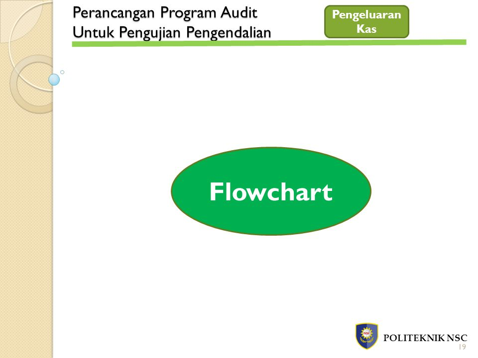Perancangan Program Audit Untuk Pengujian Pengendalian POLITEKNIK NSC Flowchart 19 Pengeluaran Kas