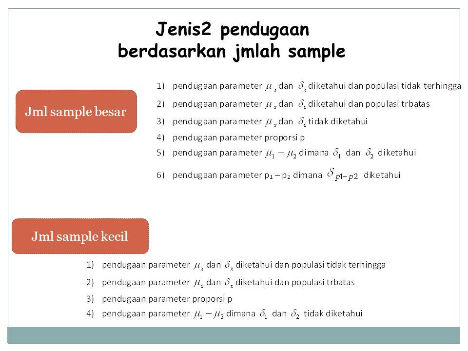 Jenis2 pendugaan berdasarkan jmlah sample Jml sample besar Jml sample kecil