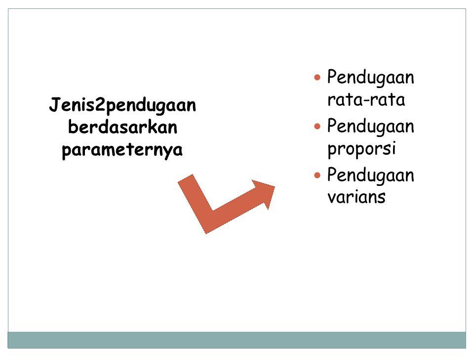 Jenis2pendugaan berdasarkan parameternya Pendugaan rata-rata Pendugaan proporsi Pendugaan varians