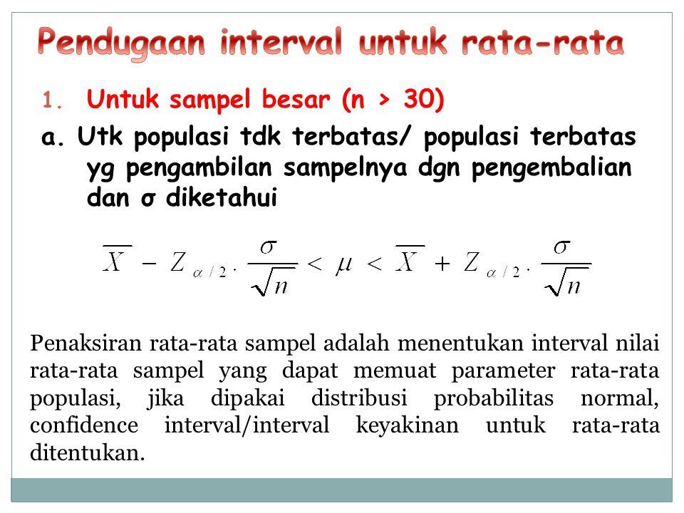 1. Untuk sampel besar (n > 30) a. Utk populasi tdk terbatas/ populasi terbatas yg pengambilan sampelnya dgn pengembalian dan σ diketahui Penaksiran ra