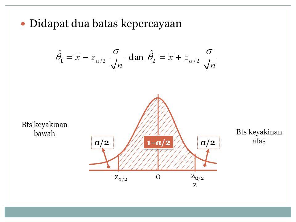 Didapat dua batas kepercayaan z z α/2 -z α/2 0 α/2 1 ‒ α/2 Bts keyakinan bawah Bts keyakinan atas