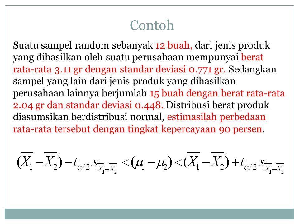 Contoh Suatu sampel random sebanyak 12 buah, dari jenis produk yang dihasilkan oleh suatu perusahaan mempunyai berat rata-rata 3.11 gr dengan standar deviasi 0.771 gr.