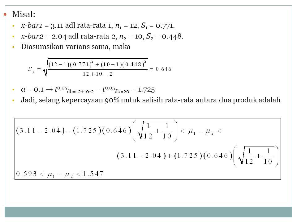 Misal:  x-bar1 = 3.11 adl rata-rata 1, n 1 = 12, S 1 = 0.771.  x-bar2 = 2.04 adl rata-rata 2, n 2 = 10, S 2 = 0.448.  Diasumsikan varians sama, mak