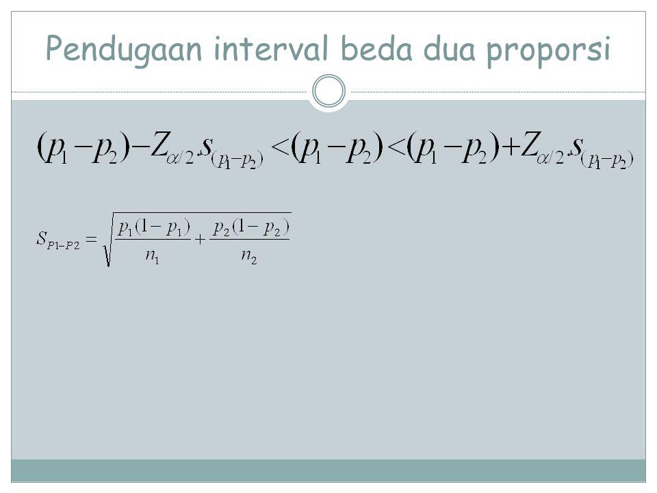 Pendugaan interval beda dua proporsi