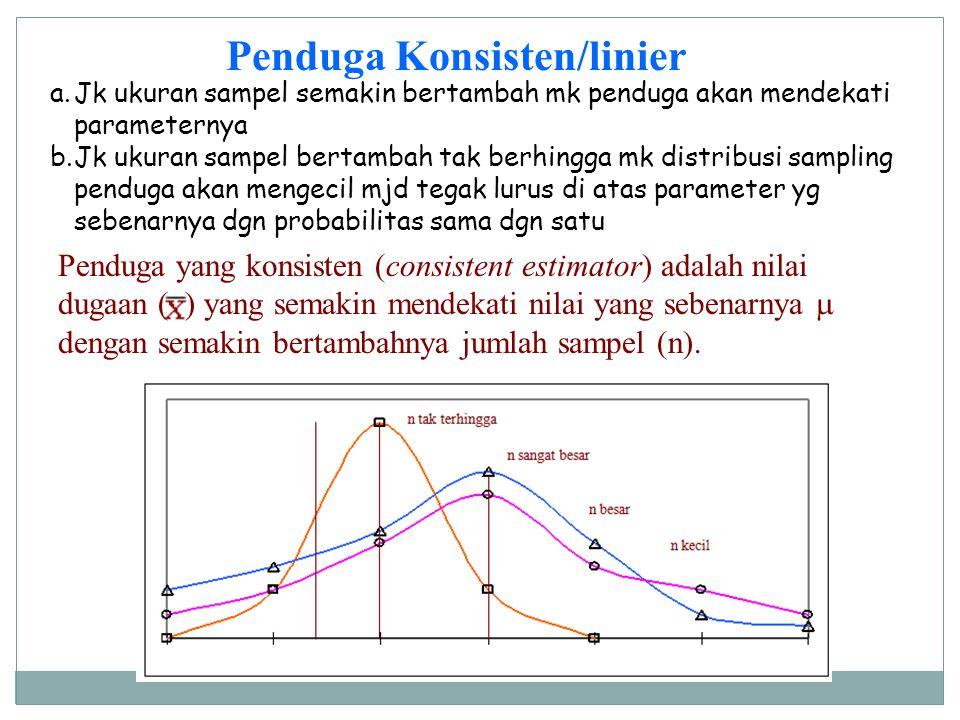 Penduga Konsisten/linier Penduga yang konsisten (consistent estimator) adalah nilai dugaan ( ) yang semakin mendekati nilai yang sebenarnya  dengan semakin bertambahnya jumlah sampel (n).
