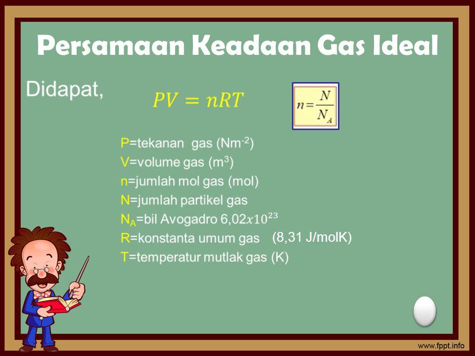 Persamaan Keadaan Gas Ideal (8,31 J/molK)