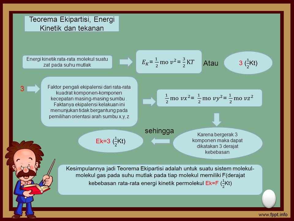 Teorema Ekipartisi, Energi Kinetik dan tekanan Energi kinetik rata-rata molekul suatu zat pada suhu mutlak Atau 3 Faktor pengali ekipalensi dari rata-