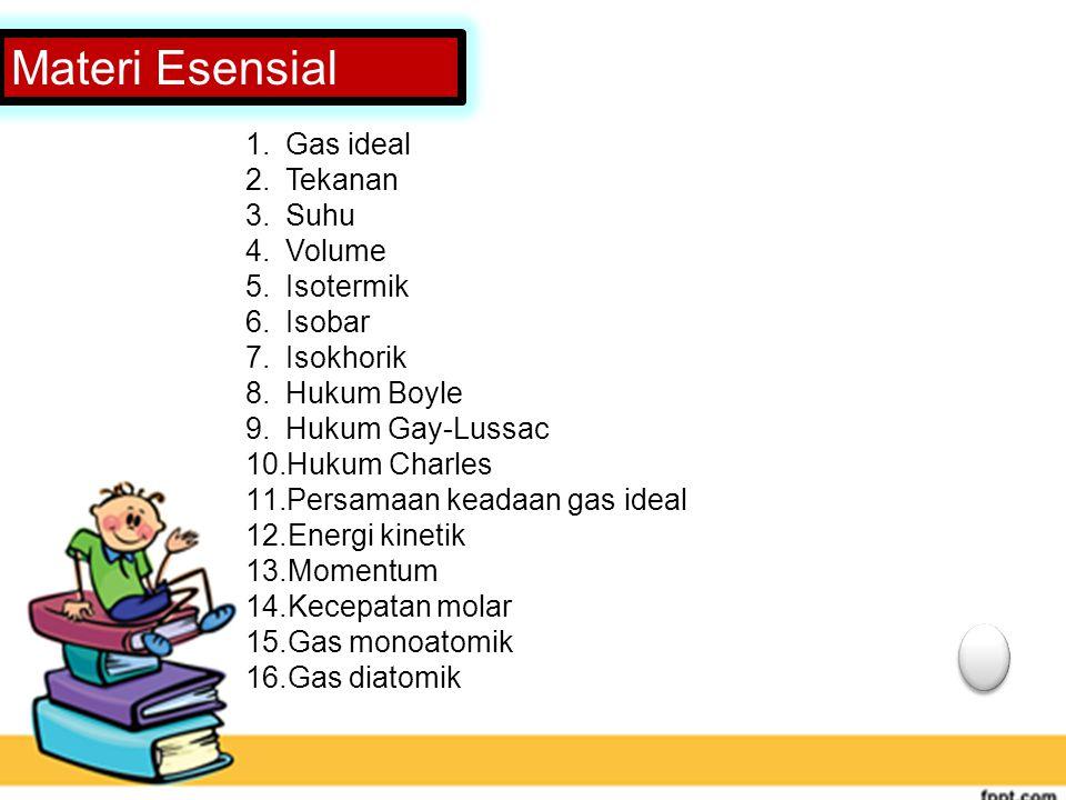 Materi Esensial 1.Gas ideal 2.Tekanan 3.Suhu 4.Volume 5.Isotermik 6.Isobar 7.Isokhorik 8.Hukum Boyle 9.Hukum Gay-Lussac 10.Hukum Charles 11.Persamaan