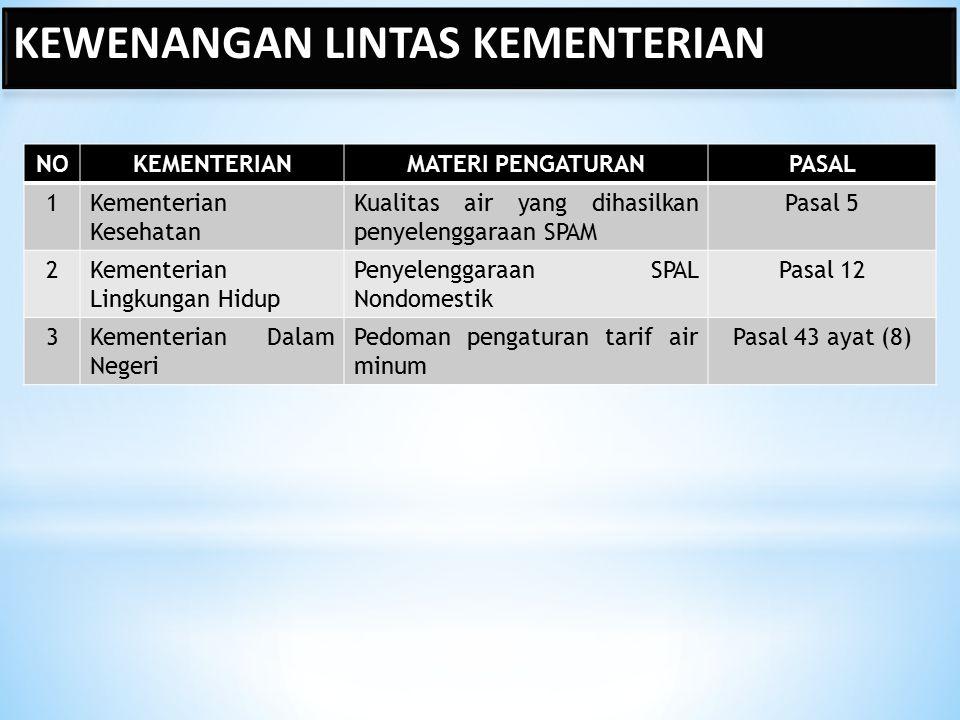 NOKEMENTERIANMATERI PENGATURANPASAL 1Kementerian Kesehatan Kualitas air yang dihasilkan penyelenggaraan SPAM Pasal 5 2Kementerian Lingkungan Hidup Pen