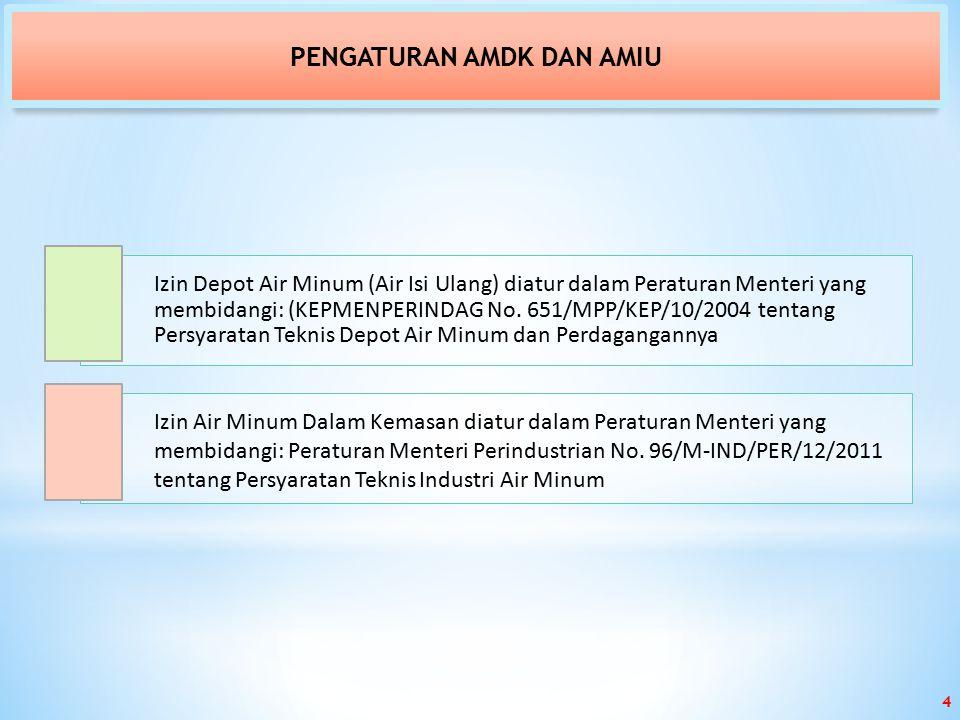 PENGATURAN AMDK DAN AMIU 4 Izin Depot Air Minum (Air Isi Ulang) diatur dalam Peraturan Menteri yang membidangi: (KEPMENPERINDAG No. 651/MPP/KEP/10/200