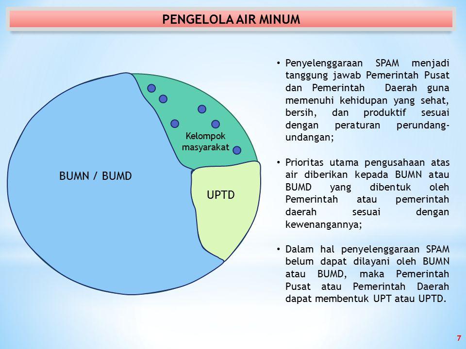 Pengelolaan SPAM Tujuan : Peningkatan kualitas pelayanan BUMN/BUMD yang sehat dan mandiri BUMN/BUMD BPPSPAM 8