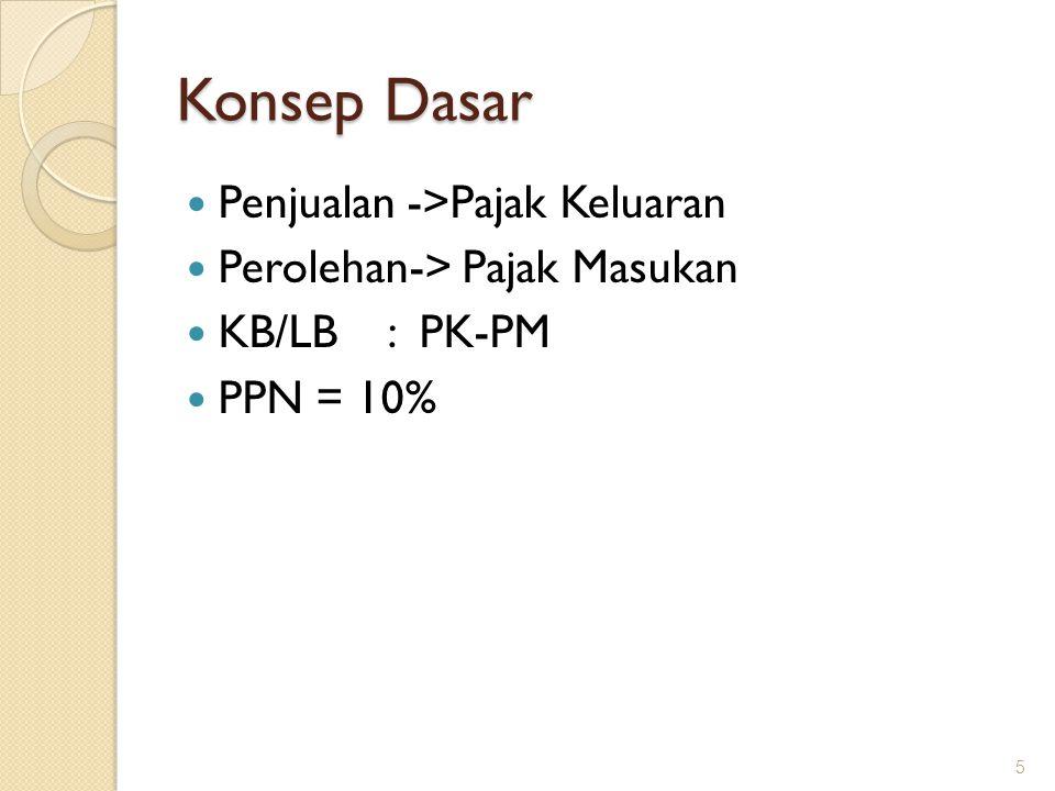 Pengkreditan Pajak Masukan Mekanisme PK minus PM PK > PM = KURANG BAYAR PK < PM = LEBIHBAYAR 36