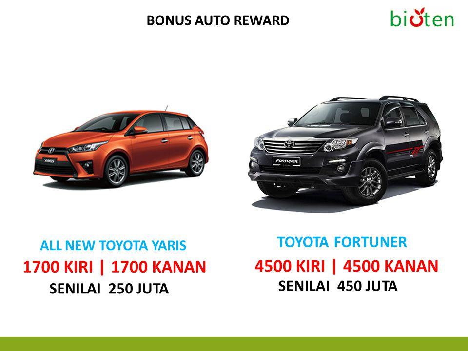 BONUS AUTO REWARD ALL NEW TOYOTA YARIS 1700 KIRI | 1700 KANAN SENILAI 250 JUTA TOYOTA FORTUNER 4500 KIRI | 4500 KANAN SENILAI 450 JUTA