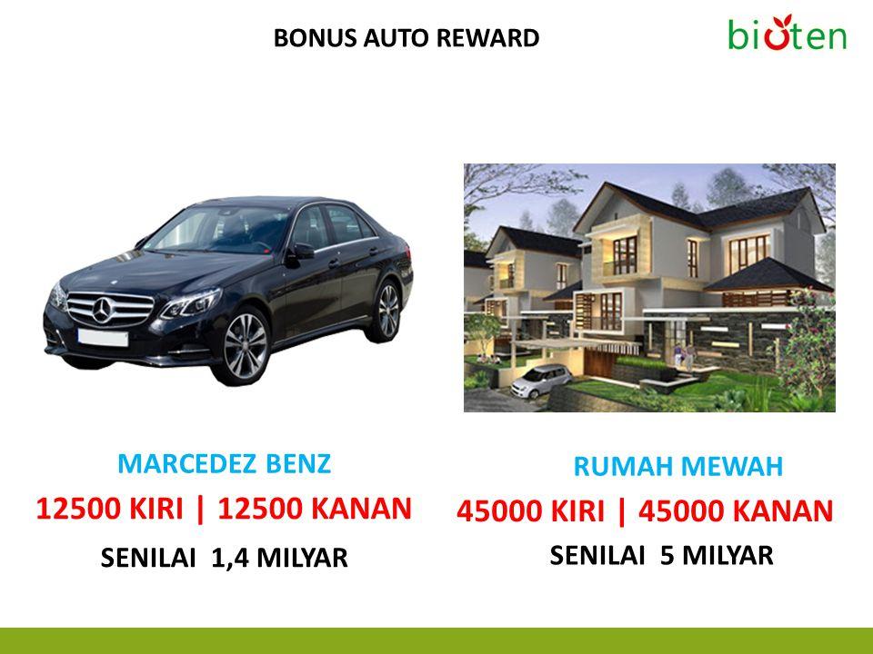BONUS AUTO REWARD MARCEDEZ BENZ 12500 KIRI | 12500 KANAN SENILAI 1,4 MILYAR RUMAH MEWAH 45000 KIRI | 45000 KANAN SENILAI 5 MILYAR