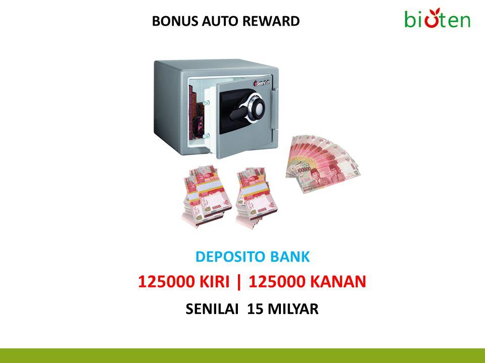 BONUS AUTO REWARD DEPOSITO BANK 125000 KIRI | 125000 KANAN SENILAI 15 MILYAR