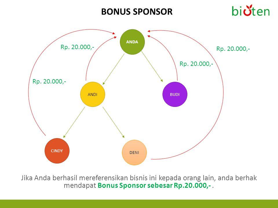 Jika Anda berhasil mereferensikan bisnis ini kepada orang lain, anda berhak mendapat Bonus Sponsor sebesar Rp.20.000,-. ANDA ANDIBUDI CINDY DENI Rp. 2