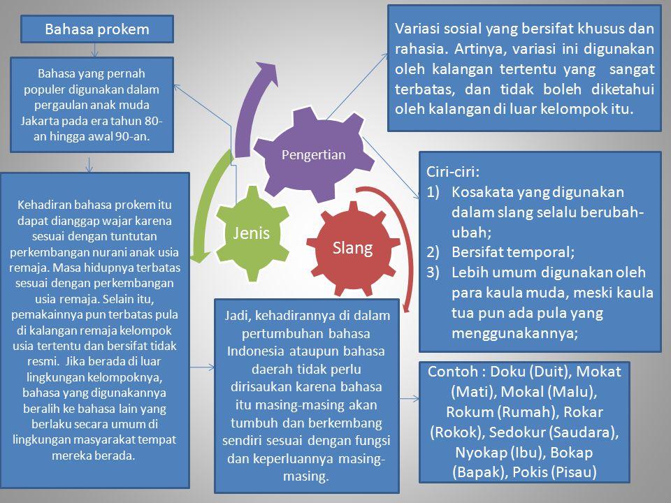 Slang Jenis Pengertian Variasi sosial yang bersifat khusus dan rahasia. Artinya, variasi ini digunakan oleh kalangan tertentu yang sangat terbatas, da