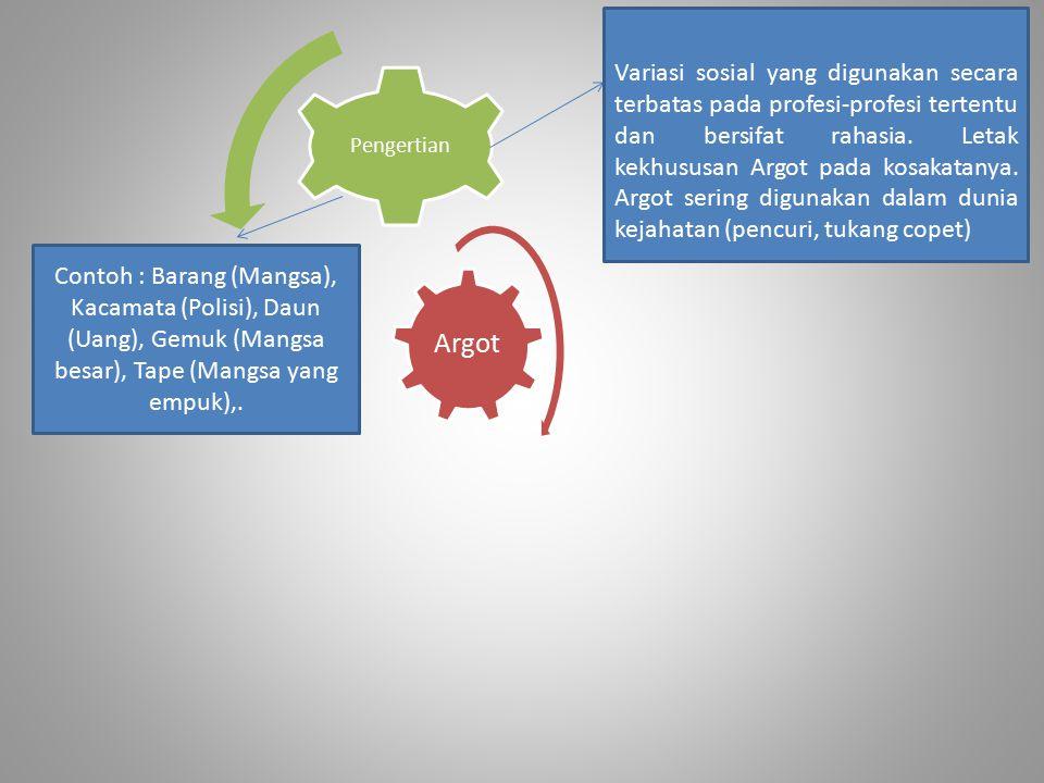 Argot Pengertian Variasi sosial yang digunakan secara terbatas pada profesi-profesi tertentu dan bersifat rahasia. Letak kekhususan Argot pada kosakat