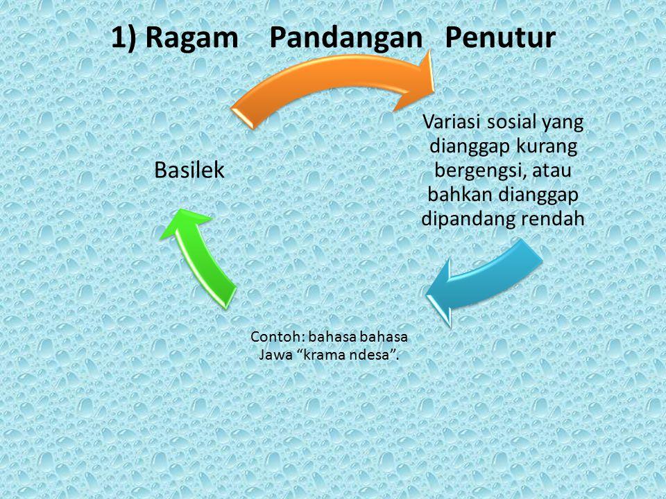 """1) Ragam Pandangan Penutur Variasi sosial yang dianggap kurang bergengsi, atau bahkan dianggap dipandang rendah Contoh: bahasa bahasa Jawa """"krama ndes"""