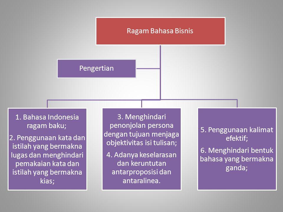 Ragam Bahasa Bisnis 1. Bahasa Indonesia ragam baku; 2. Penggunaan kata dan istilah yang bermakna lugas dan menghindari pemakaian kata dan istilah yang