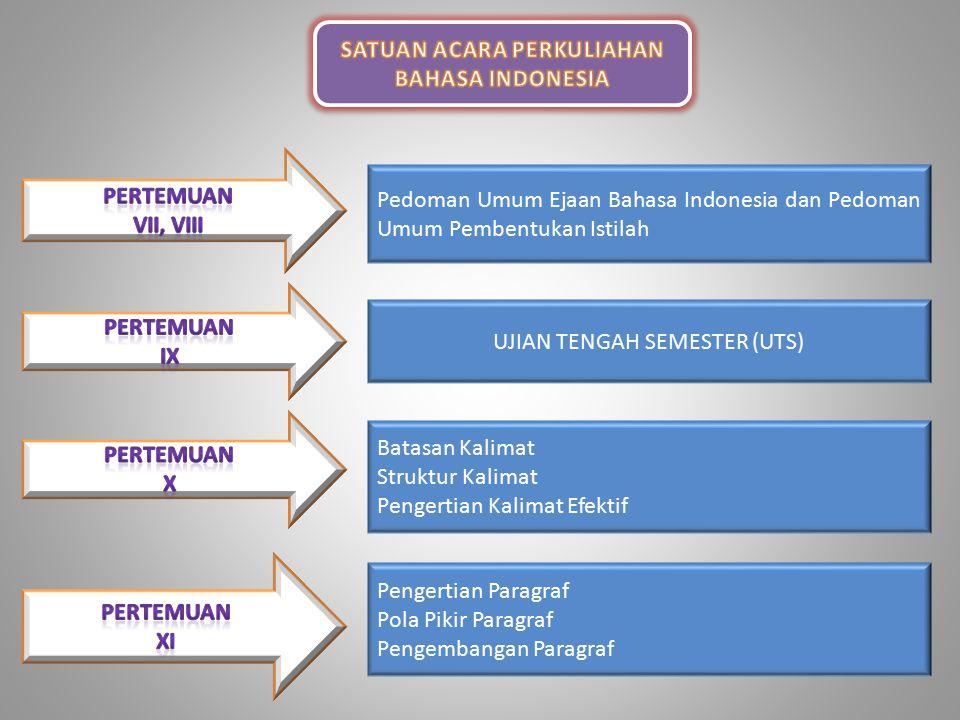 Pedoman Umum Ejaan Bahasa Indonesia dan Pedoman Umum Pembentukan Istilah UJIAN TENGAH SEMESTER (UTS) Batasan Kalimat Struktur Kalimat Pengertian Kalim