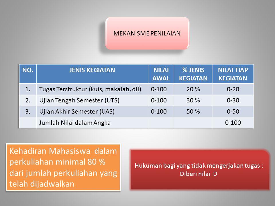 Hakekat Kedudukan Bahasa Indonesia Fungsi Bahasa Indonesia IV.Bahasa Indonesia sebagai Bahasa dalam Pembangunan Sebagai bahasa negara, bahasa Indonesia mempunyai fungsi sebagai alat perhubungan pada tingkat nasional dalam berbagai kepentingan nasional.