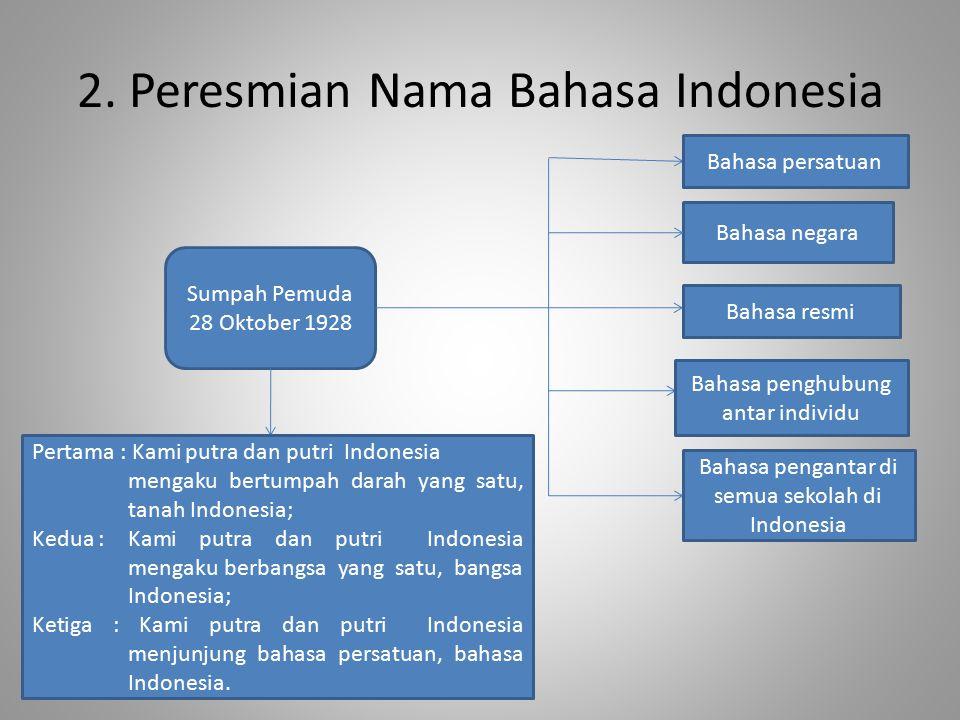 2. Peresmian Nama Bahasa Indonesia Sumpah Pemuda 28 Oktober 1928 Bahasa persatuan Bahasa negara Bahasa resmi Bahasa penghubung antar individu Bahasa p