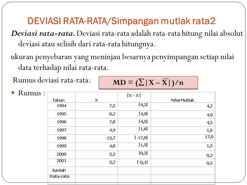 DEVIASI RATA-RATA/Simpangan mutlak rata2 Deviasi rata-rata. Deviasi rata-rata adalah rata-rata hitung nilai absolut deviasi atau selisih dari rata-rat