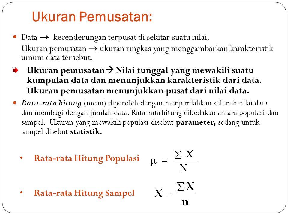Ukuran Pemusatan: Data  kecenderungan terpusat di sekitar suatu nilai. Ukuran pemusatan  ukuran ringkas yang menggambarkan karakteristik umum data t