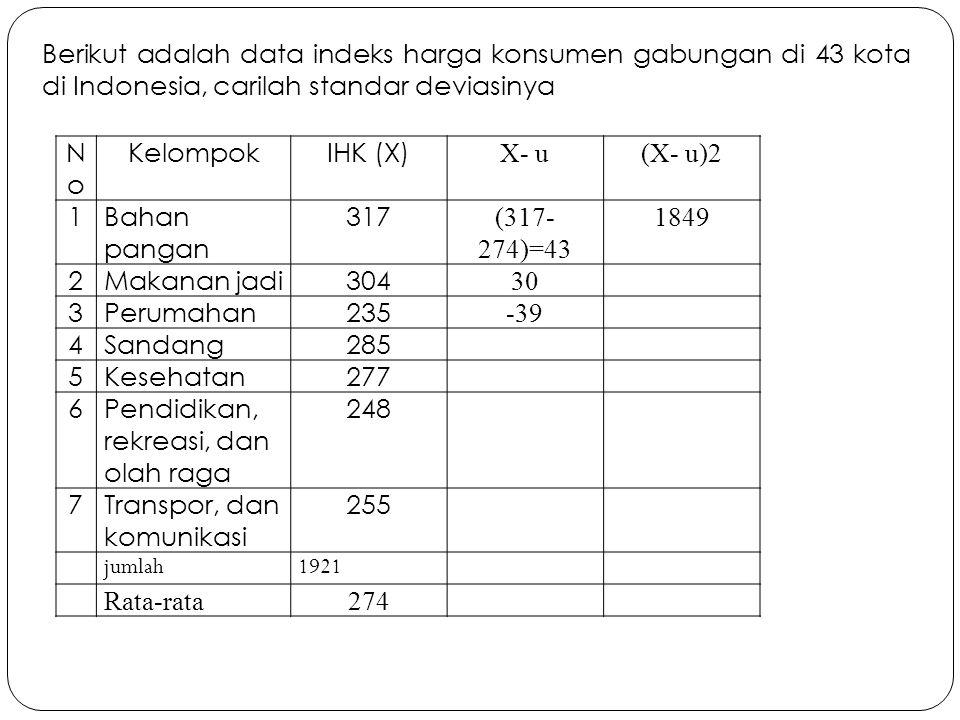 Berikut adalah data indeks harga konsumen gabungan di 43 kota di Indonesia, carilah standar deviasinya NoNo KelompokIHK (X) X- u(X- u)2 1Bahan pangan