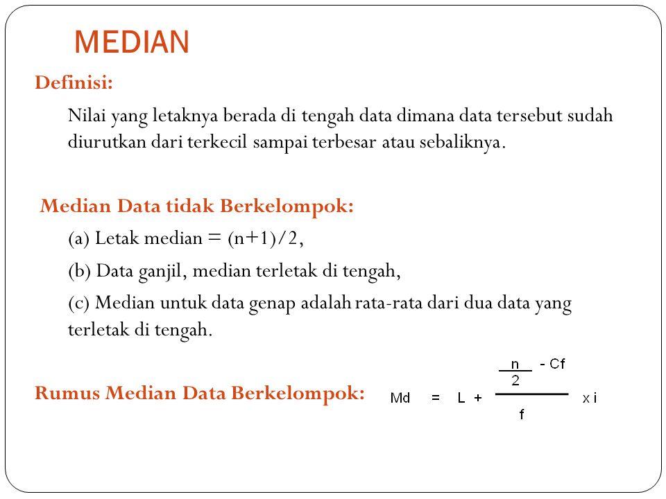 MEDIAN Definisi: Nilai yang letaknya berada di tengah data dimana data tersebut sudah diurutkan dari terkecil sampai terbesar atau sebaliknya. Median