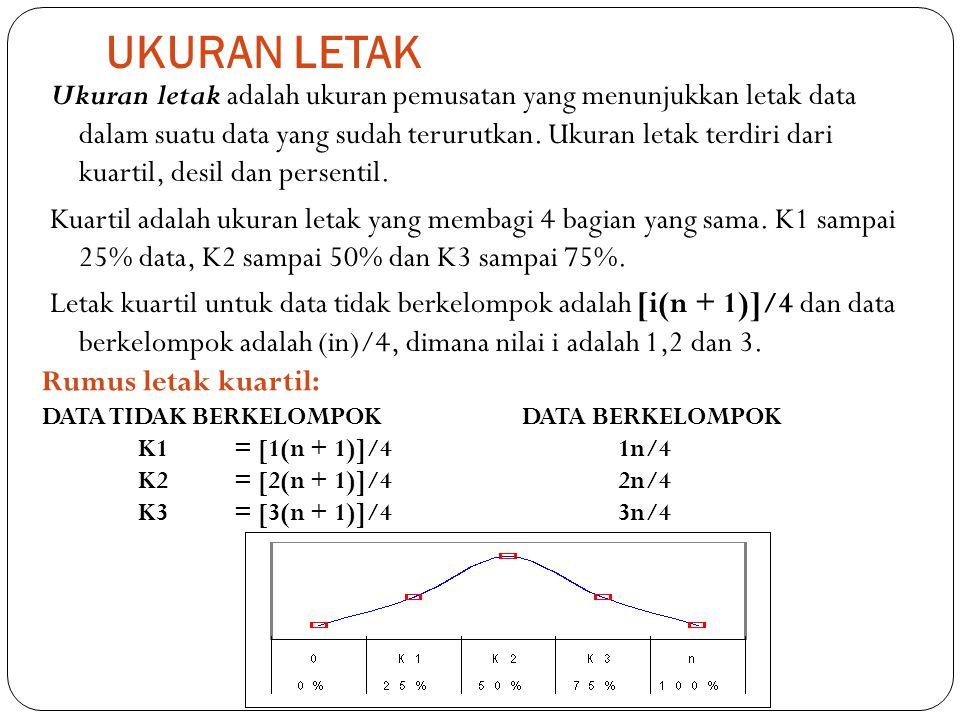 Standar deviasi/ simpangan baku Definisi: Akar kuadrat dari varians dan menunjukkan standar penyimpangan data terhadap nilai rata-ratanya.