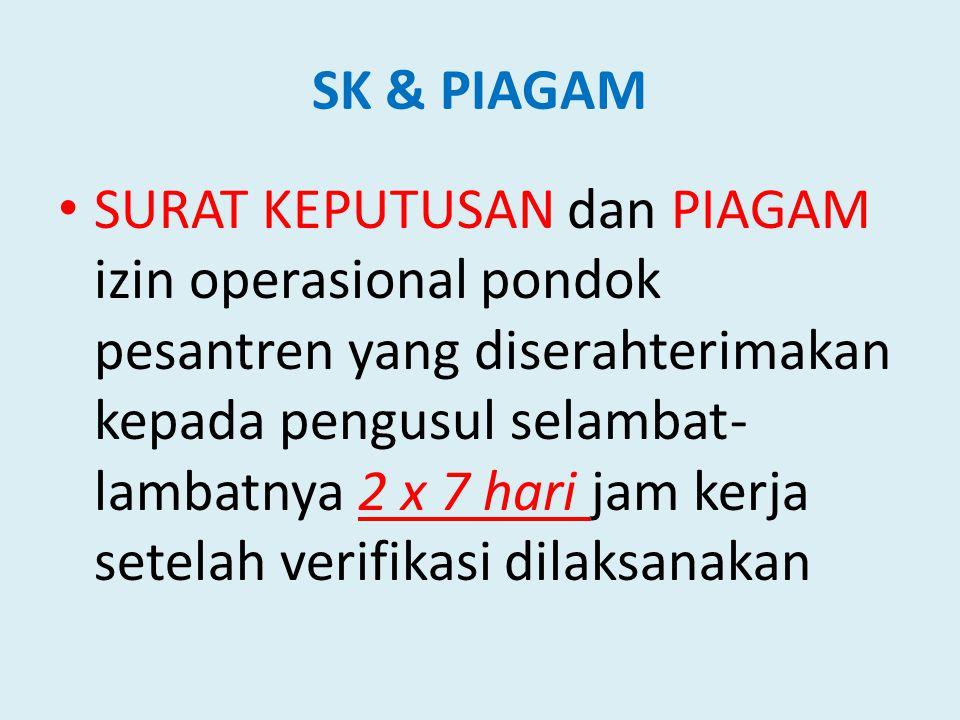 SK & PIAGAM SURAT KEPUTUSAN dan PIAGAM izin operasional pondok pesantren yang diserahterimakan kepada pengusul selambat- lambatnya 2 x 7 hari jam kerj