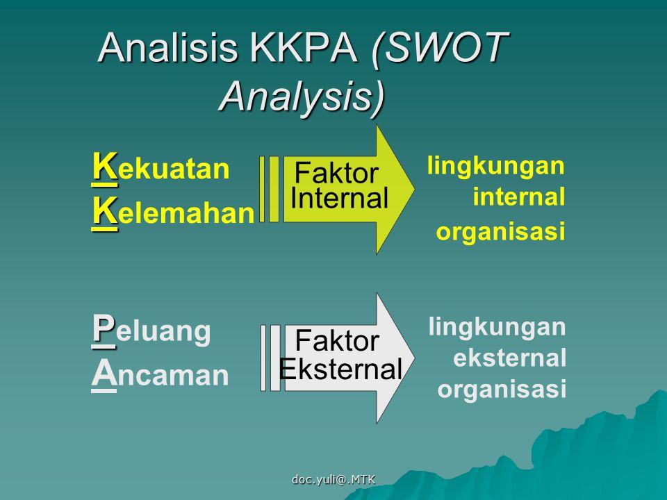 doc.yuli@.MTK Faktor Internal Analisis KKPA (SWOT Analysis) K K ekuatan P P eluang K K elemahan A ncaman Faktor Eksternal lingkungan internal organisasi lingkungan eksternal organisasi