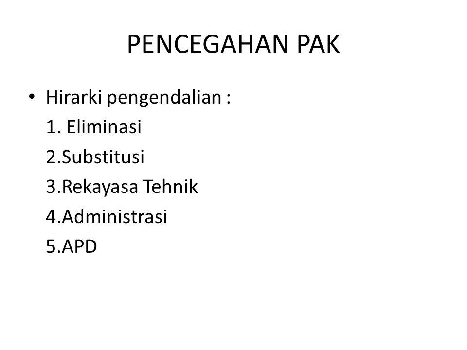 PENCEGAHAN PAK Hirarki pengendalian : 1. Eliminasi 2.Substitusi 3.Rekayasa Tehnik 4.Administrasi 5.APD