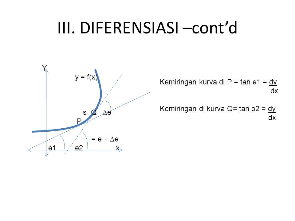 III. DIFERENSIASI –cont'd Y y = f(x) s Q ∆ө P = ө + ∆ө ө1 ө2 x Kemiringan kurva di P = tan ө1 = dy dx Kemiringan di kurva Q= tan ө2 = dy dx