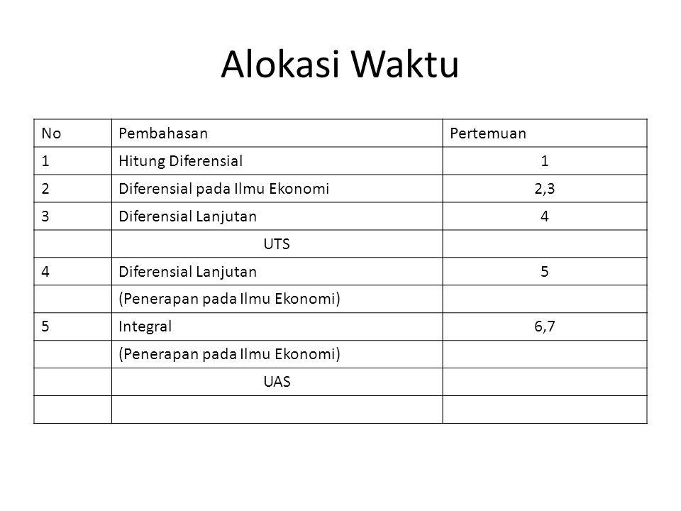 Alokasi Waktu NoPembahasanPertemuan 1Hitung Diferensial1 2Diferensial pada Ilmu Ekonomi2,3 3Diferensial Lanjutan4 UTS 4Diferensial Lanjutan5 (Penerapan pada Ilmu Ekonomi) 5Integral6,7 (Penerapan pada Ilmu Ekonomi) UAS