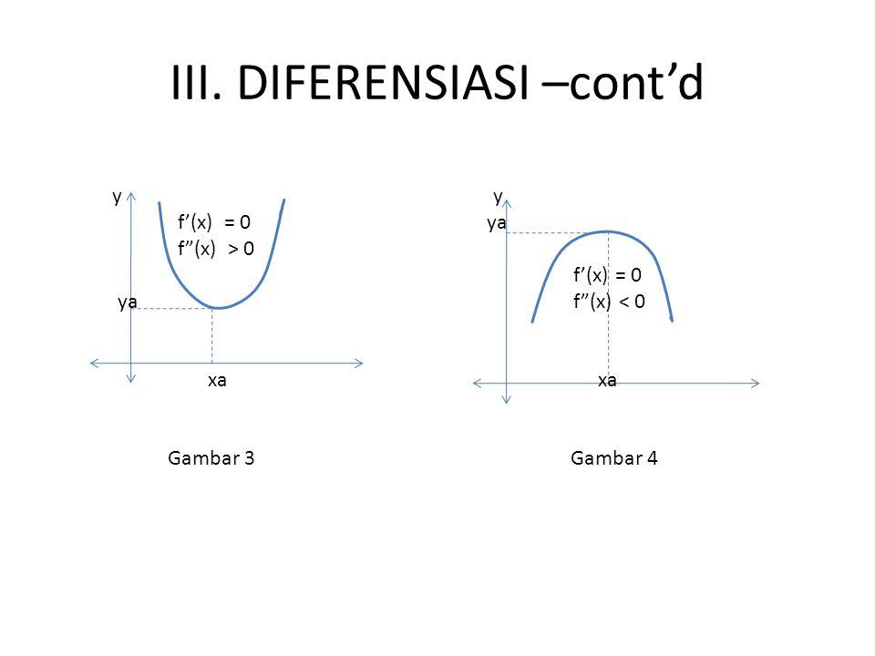 III. DIFERENSIASI –cont'd y y f'(x) = 0 ya f (x) > 0 f'(x) = 0 ya f (x) < 0 xa xa Gambar 3 Gambar 4