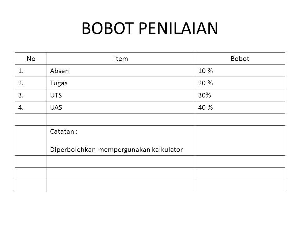 BOBOT PENILAIAN NoItemBobot 1.Absen10 % 2.Tugas20 % 3.UTS30% 4.UAS40 % Catatan : Diperbolehkan mempergunakan kalkulator