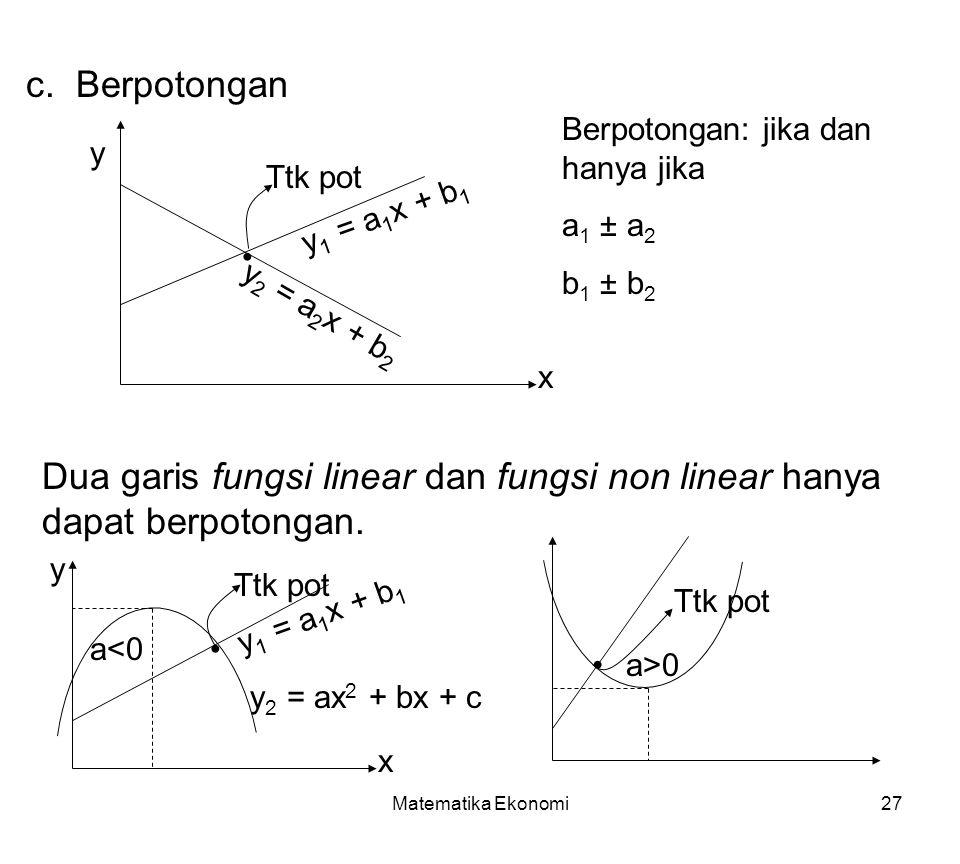 Matematika Ekonomi27 c. Berpotongan y 2 = a 2 x + b 2 y 1 = a 1 x + b 1 Berpotongan: jika dan hanya jika a 1 ± a 2 b 1 ± b 2 Dua garis fungsi linear d