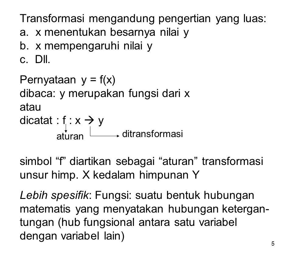5 Transformasi mengandung pengertian yang luas: a. x menentukan besarnya nilai y b. x mempengaruhi nilai y c. Dll. Pernyataan y = f(x) dibaca: y merup